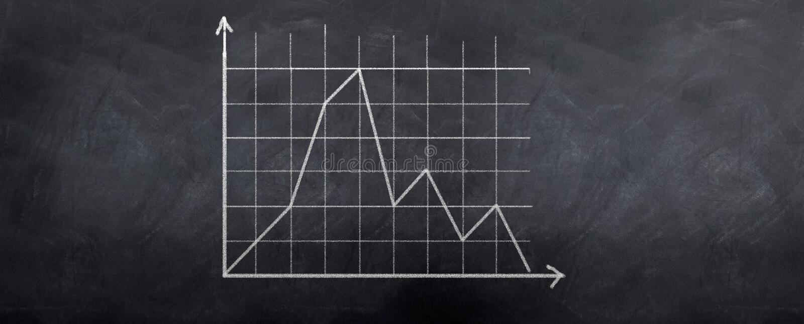 Stock dropping. A graph showing a stock in decline over time. Written in chalk on a blackboard vector illustration