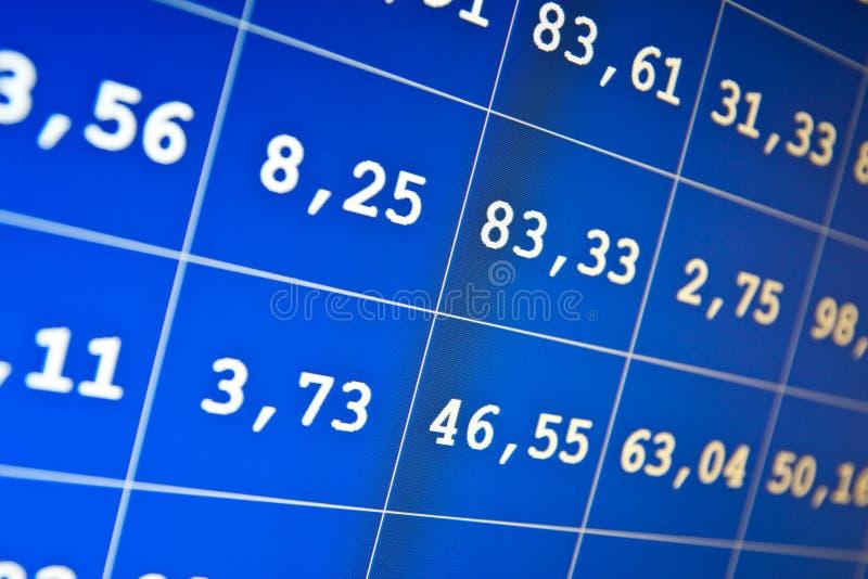 Download Stock exchange on-line stock photo. Image of figures - 12364416