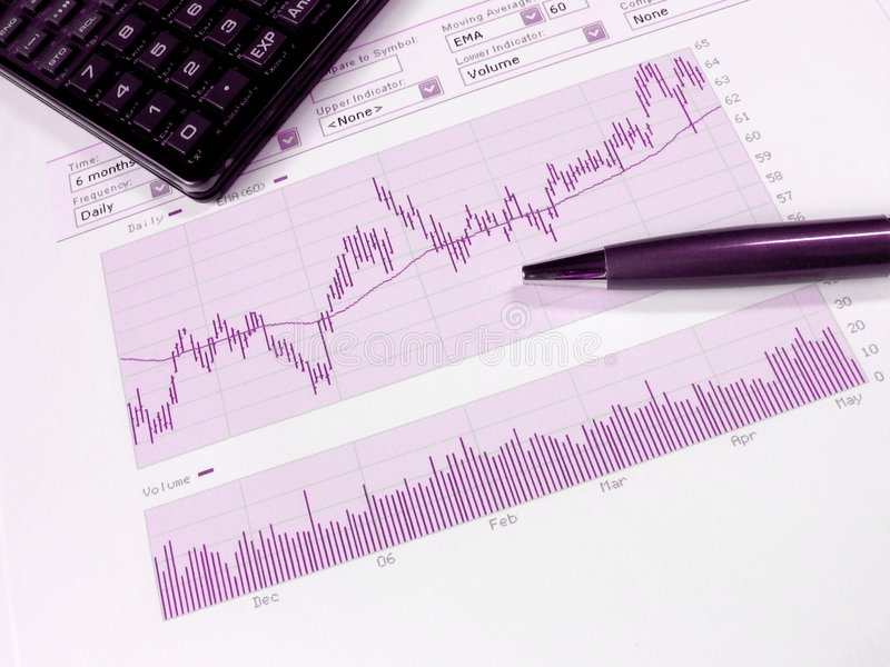 Download Stock market analysis stock image. Image of profit, chart - 872019