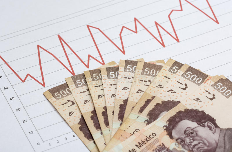 Stock market chart with cash. Stock market going up and down. Pile of Mexican pesos on the paper sheet. Red line as analytics chart. Business concept image royalty free stock photo