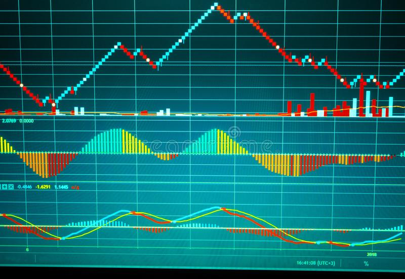 Stock market chart on computer display. Business analysis diagram. 8. Stock market chart on computer display. Business analysis diagram. Fundamental and royalty free illustration