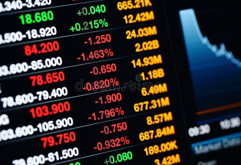 Stock market on display royalty free stock image
