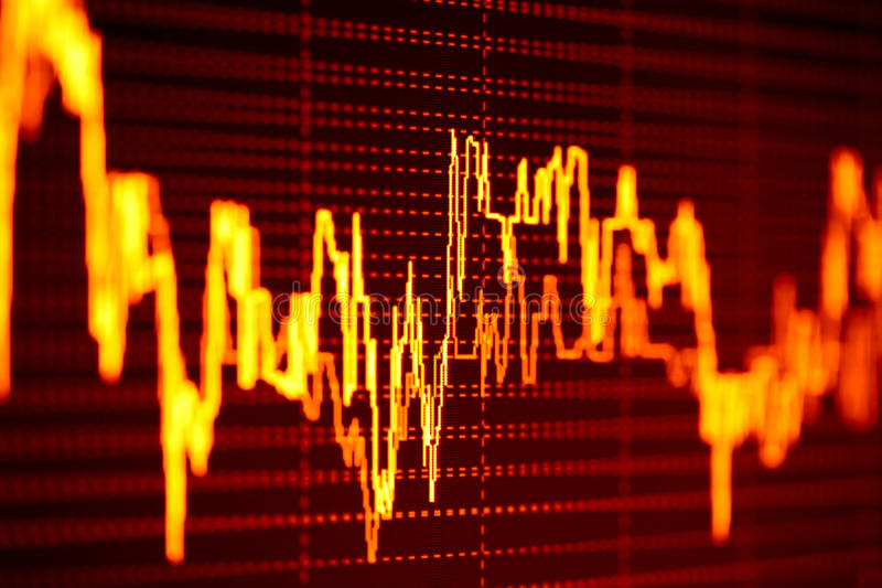 Stock market graphs on computer screen royalty free stock image