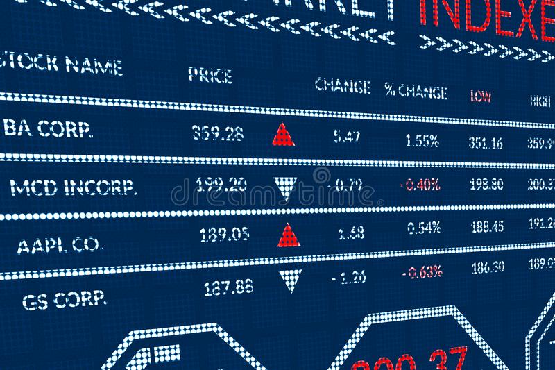 Stock market indexes or forex trade data on pixels screen. Perspective view of display monitor or information table with graphs,. Charts, indexes, diagrams and royalty free stock image