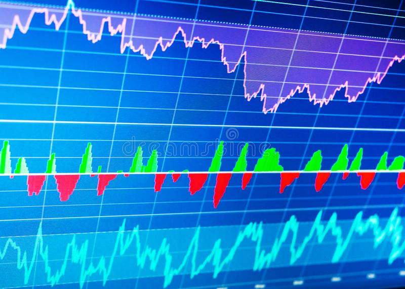 Stock market and other finance themes. Finance data concept. Stock market and other finance themes. Financial data on a monitor. Finance data concept stock image