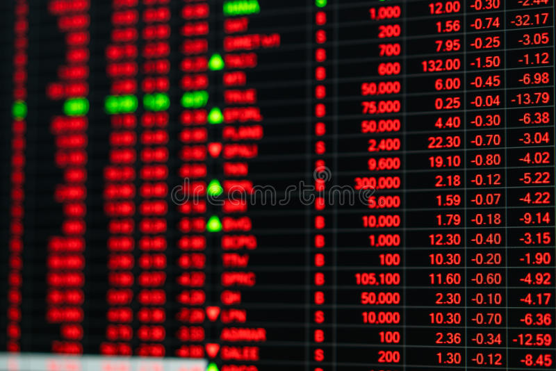 Stock market price ticker board in bear market day royalty free stock photos