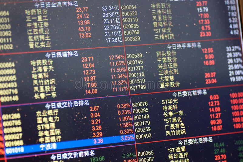 Download STOCK MARKET screen editorial photo. Image of bonds, background - 18379496