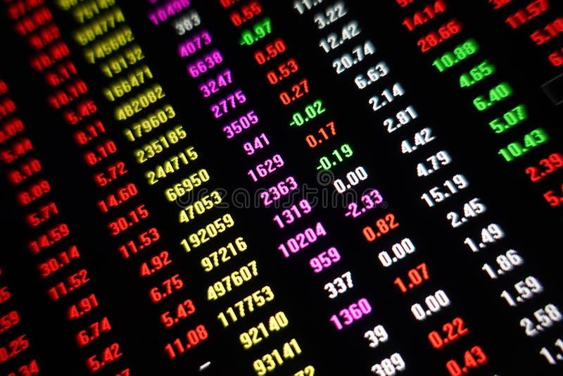 Share market stock market trading price data screen royalty free stock image