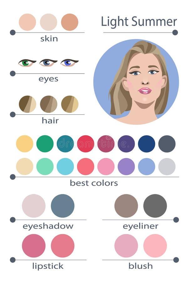 Makeup Colours For Light Summer Saubhaya Makeup