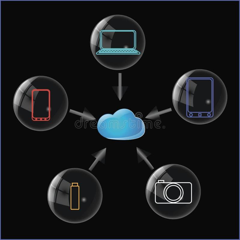 Stockage de données de nuage illustration stock