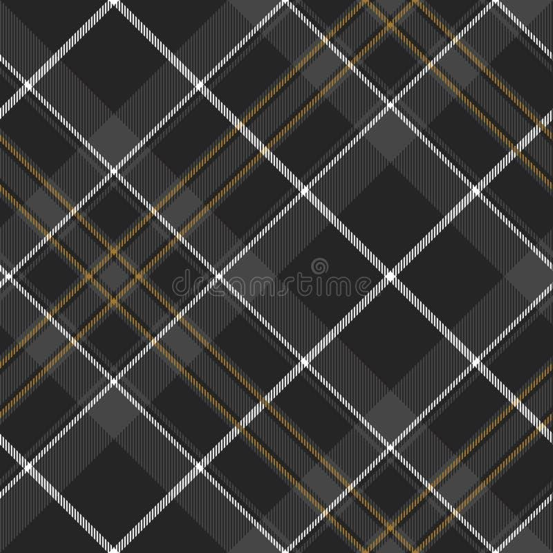 Stolthet av den diagonala sömlösa modellen för Skottland jakttartan vektor illustrationer