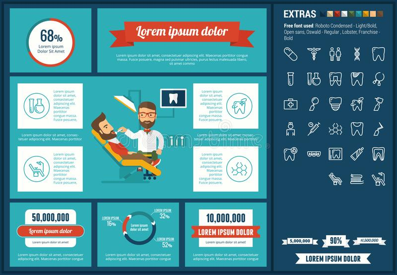 Stomatology flat design Infographic Template. Stomatology infographic template and elements. The template includes illustrations of hipster men and huge awesome royalty free illustration