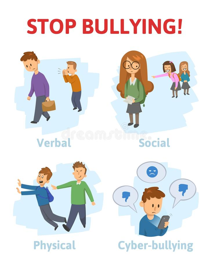 Stop bullying in the school. 4 types of bullying: verbal, social, physical, cyberbullying. Cartoon vector illustration. Isolated on white background royalty free illustration