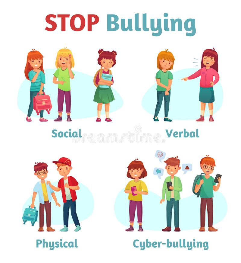 Stop school bullying. Aggressive teen bully, schooler verbal aggression and teenage violence or bullying types vector. Stop school bullying. Aggressive teen stock illustration