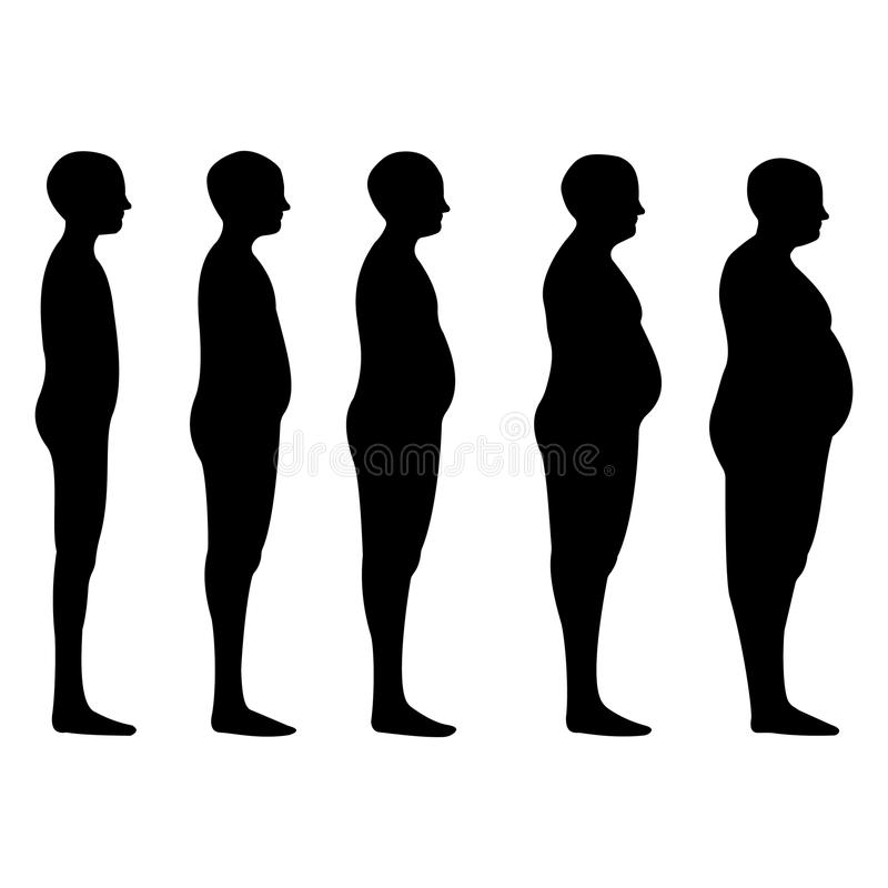 Stopień otyłość sylwetki mężczyzna z różnymi stopniami otyłość, od chudy gęsty, pojęcia dieta i zmniejszać exce, ilustracja wektor