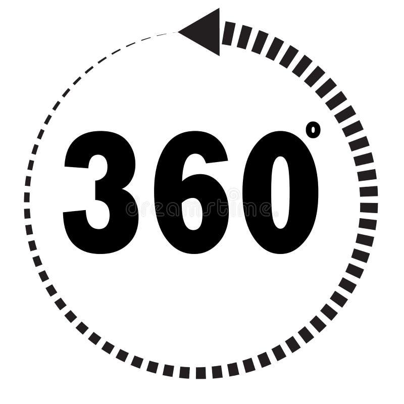 360 stopni ikony na białym tle royalty ilustracja
