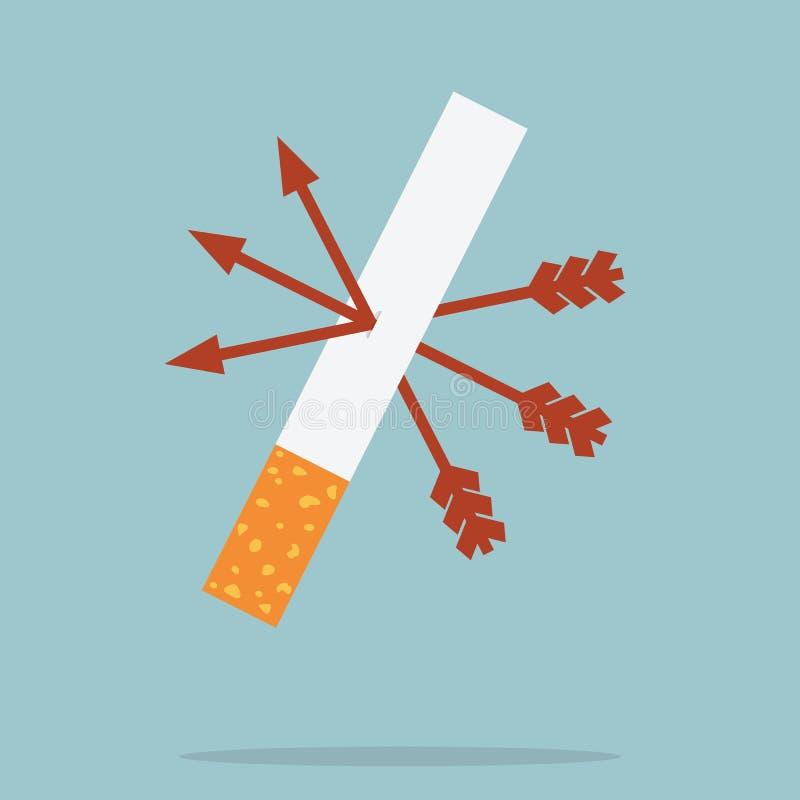 Stoppa att röka vektor illustrationer