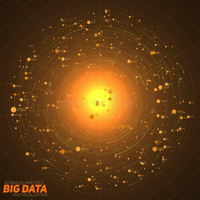 Stor dataapelsinvisualization Futuristiskt infographic Estetisk design för information Visuell datakomplexitet royaltyfri illustrationer