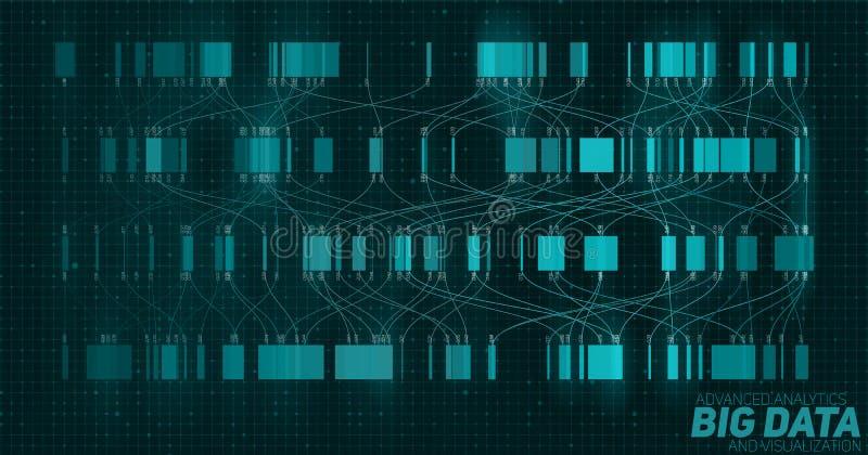 Stor datablåttvisualization Futuristiskt infographic Estetisk design för information Visuell datakomplexitet vektor illustrationer