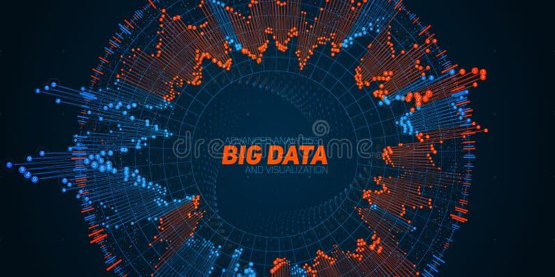 Stor datacirkulärvisualization Futuristiskt infographic royaltyfri illustrationer