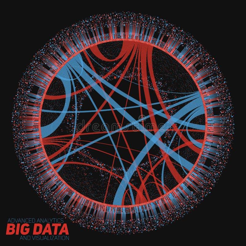 Stor datacirkulärvisualization Futuristiskt infographic Estetisk design för information Visuell datakomplexitet vektor illustrationer