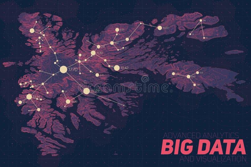 Stor datavisualization för terräng Infographic futuristisk översikt Komplex topografisk datadiagramvisualization vektor illustrationer