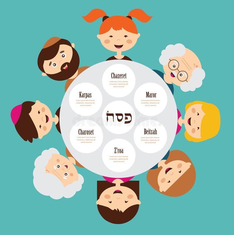 Stor familj runt om påskhögtidplattan, pesah i hebré stock illustrationer