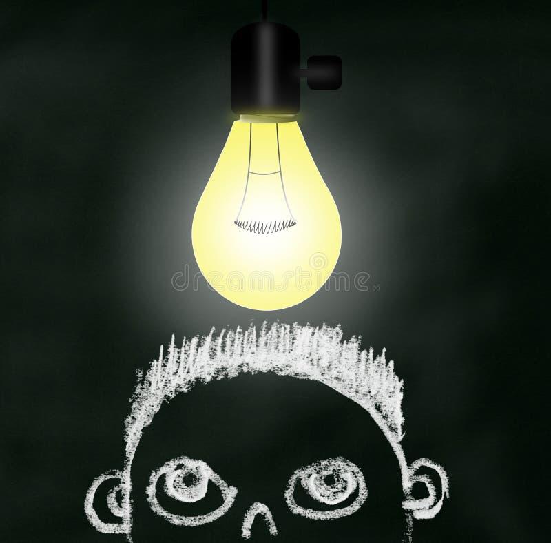 Stor idé - Ah mummelögonblick stock illustrationer