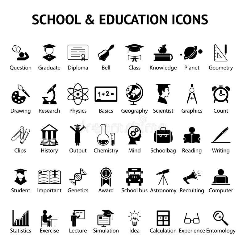 Stor uppsättning av 40 skola och utbildningssymboler royaltyfri illustrationer