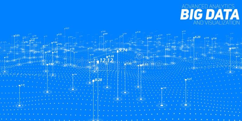 Stor visualization för datablåtttäppa Futuristiskt infographic Estetisk design för information Visuell datakomplexitet vektor illustrationer
