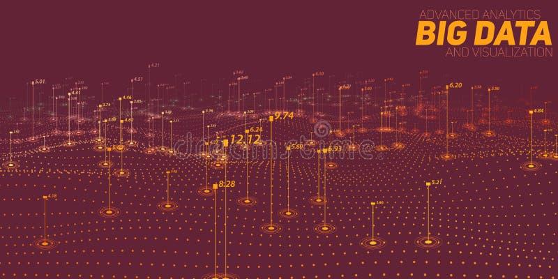Stor visualization för databrunttäppa Futuristiskt infographic Estetisk design för information Visuell datakomplexitet vektor illustrationer