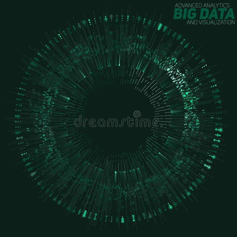 Stor visualization för datacirkulärgräsplan Futuristiskt infographic Estetisk design för information Visuell datakomplexitet royaltyfri illustrationer