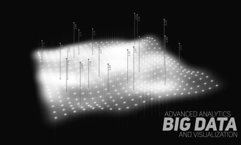 Stor visualization för datatäppagråton Futuristiskt infographic Estetisk design för information Visuell datakomplexitet vektor illustrationer