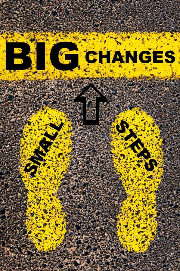 Stort ändringsmeddelande för små moment pengar för huset för homeowners för kostnader för begreppet för bakgrund föreställer den  arkivfoton