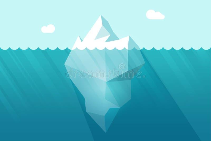 Stort isberg som svävar på vattenvågor med den undervattens- delvektorillustrationen vektor illustrationer