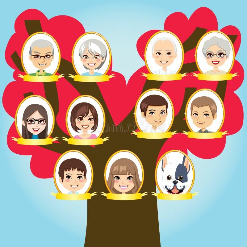 stort stamträd royaltyfri illustrationer