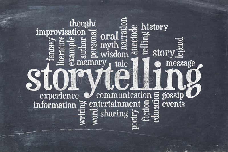 Storytelling word cloud stock photography