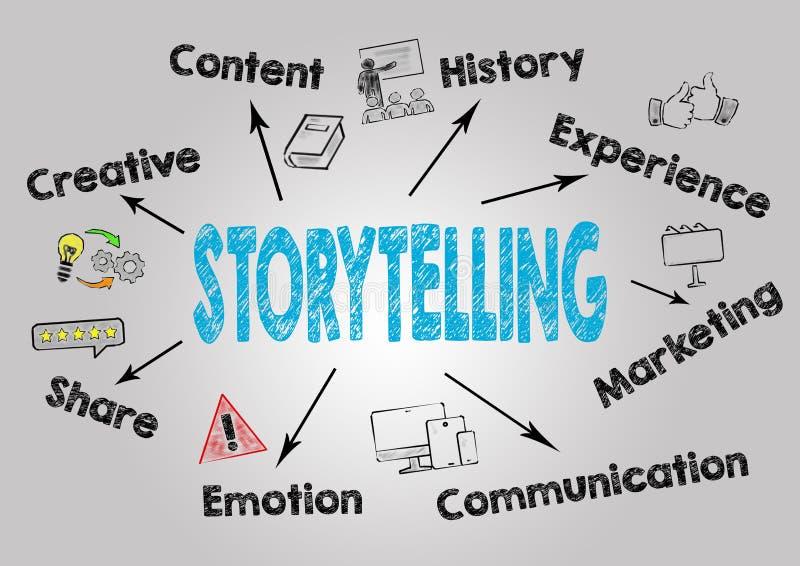 Storytellingsconcept Grafiek met sleutelwoorden en pictogrammen op grijze achtergrond stock illustratie
