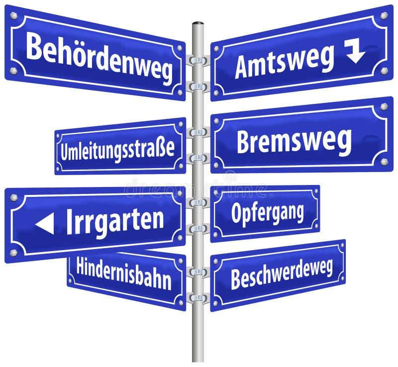 Straßenschild-Verwaltungsverfahren stock abbildung