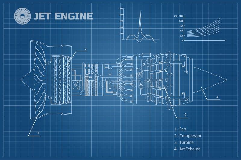 Straalmotor in een overzichtsstijl Industriële vectorblauwdruk Een deel van de vliegtuigen Zachte nadruk Vector illustratie royalty-vrije illustratie