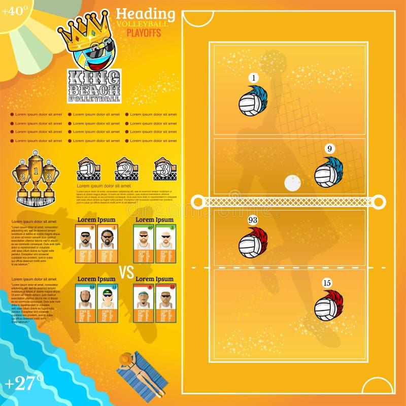 Strandvolleyball infographic op zandachtergrond met hof, teams, etiketten en kop Vectorillustratie voor zaken, computerspel vector illustratie