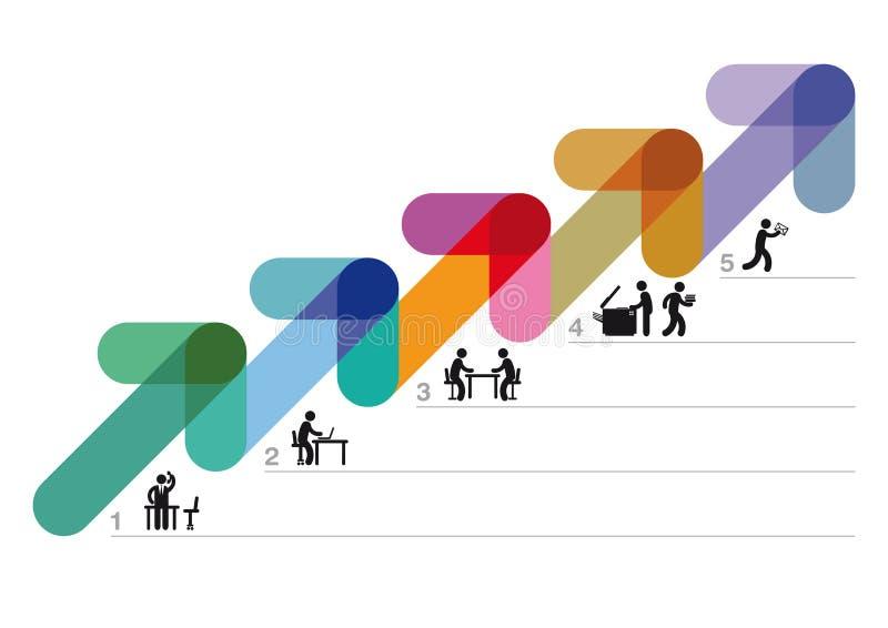 Stratégie commerciale étape-par-étape illustration de vecteur