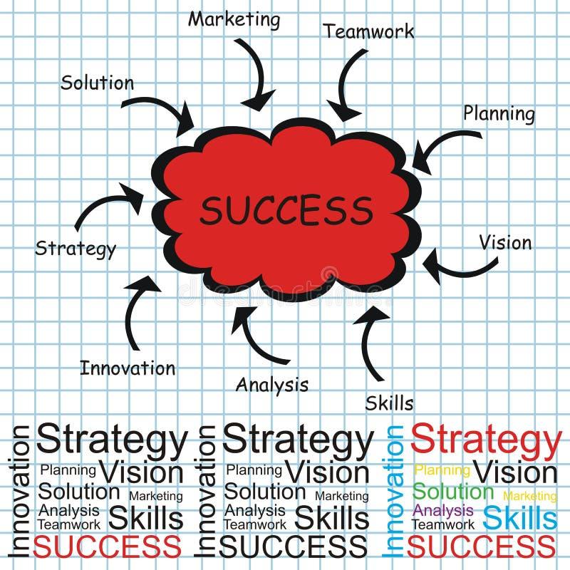 Stratégie de réussite illustration stock