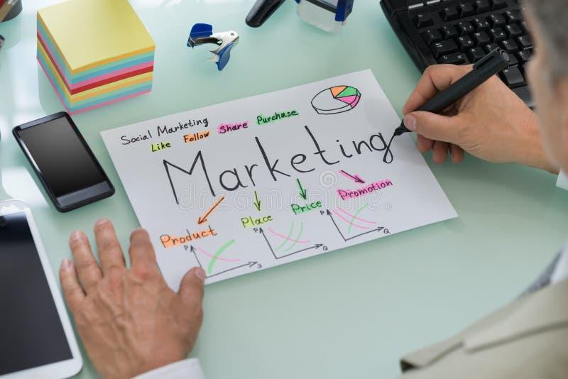 Strategi för affärsmanplanläggningsmarknadsföring royaltyfri bild