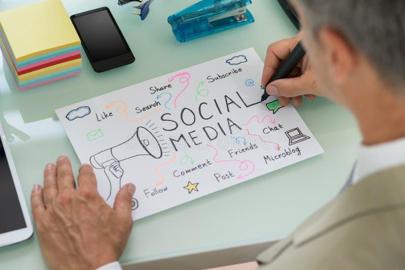 Strategi för massmedia för affärsmanplanläggning social arkivfoton