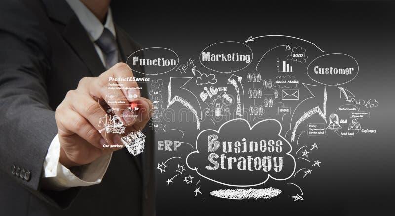 Strategia aziendale di scrittura dell'uomo di affari immagini stock libere da diritti