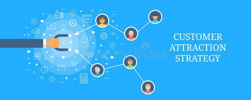 Strategia dell'attrazione del cliente - sviluppo del cliente per l'affare online, vendita digitale, contenuto, concetto sociale d illustrazione vettoriale