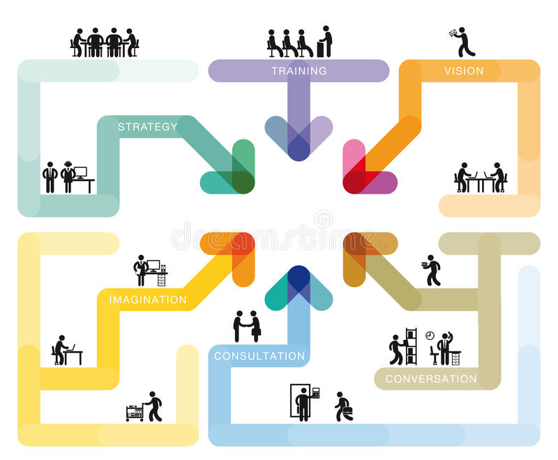 Strategia e visione royalty illustrazione gratis