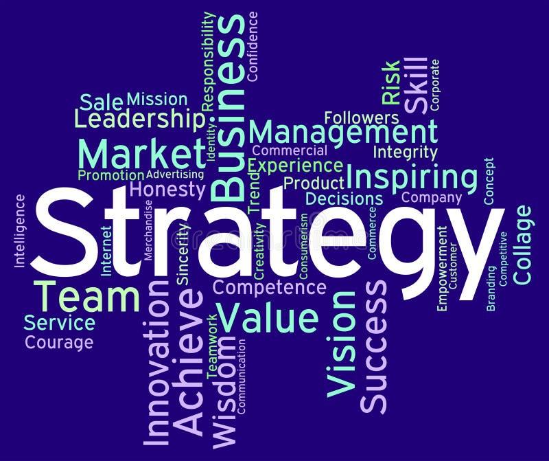 Strategia Formułuje sposoby Planuje rozwiązania I Wordcloud ilustracji