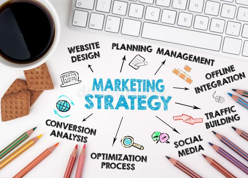 Strategia Marketingowa biznesu pojęcie target1166_0_ biznesmena biurka biurowy sieci biel obrazy royalty free